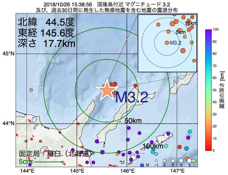 地震震源マップ:2018年10月26日 15時38分 国後島付近でM3.2の地震