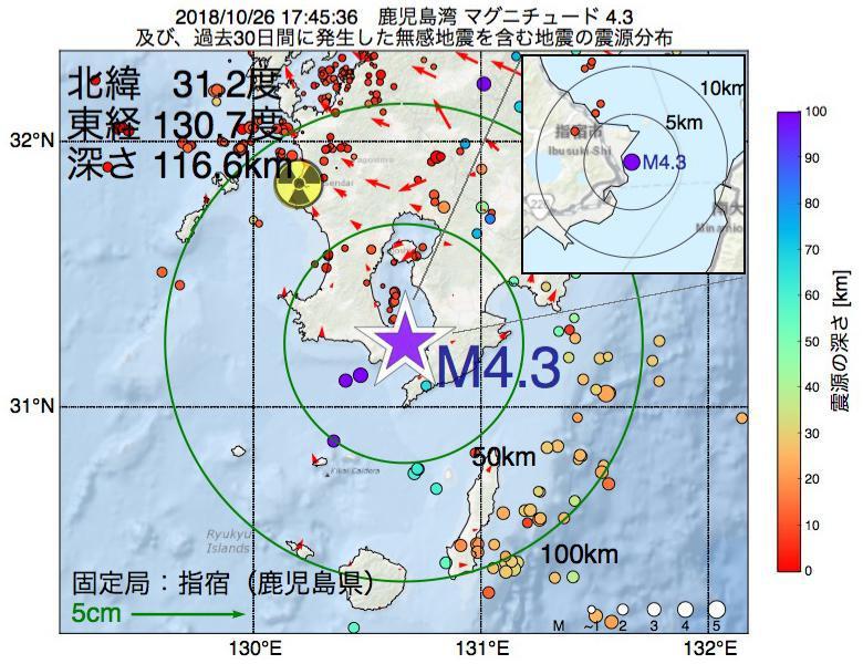 地震震源マップ:2018年10月26日 17時45分 鹿児島湾でM4.3の地震