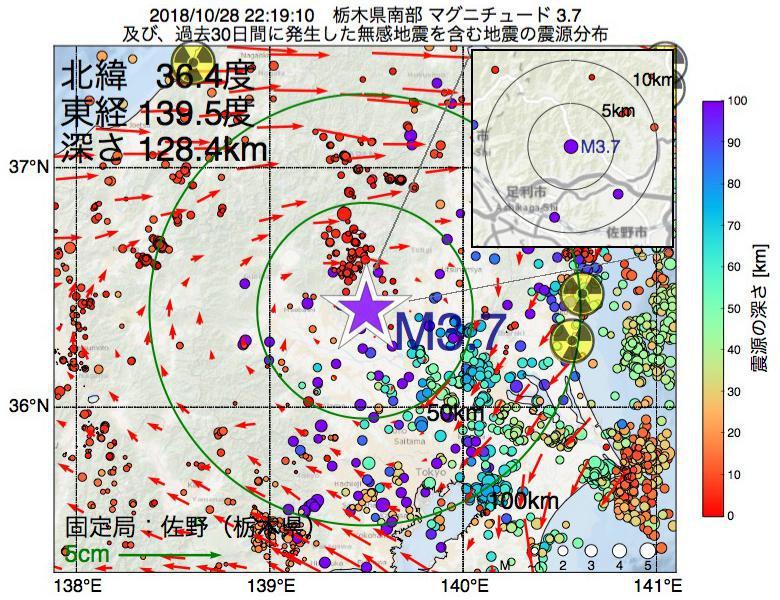 地震震源マップ:2018年10月28日 22時19分 栃木県南部でM3.7の地震