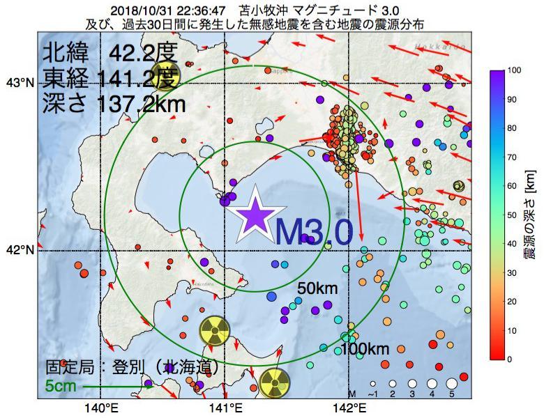 地震震源マップ:2018年10月31日 22時36分 苫小牧沖でM3.0の地震