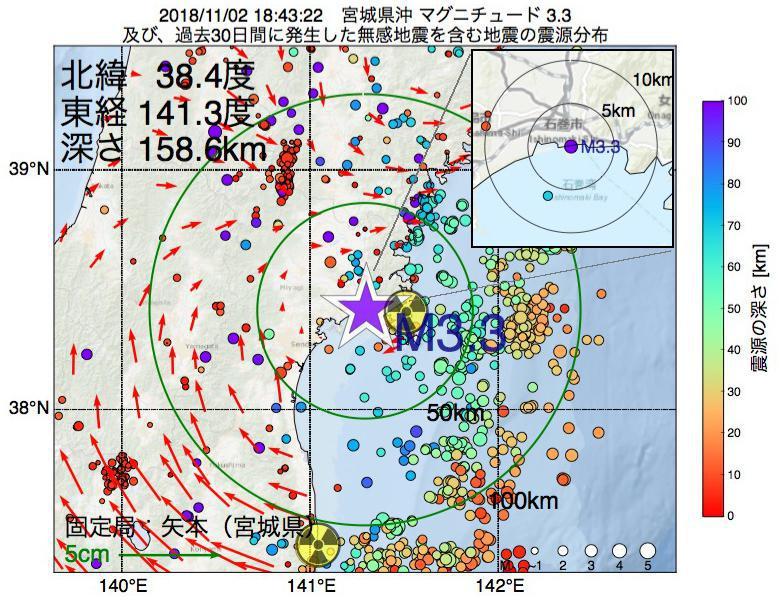 地震震源マップ:2018年11月02日 18時43分 宮城県沖でM3.3の地震