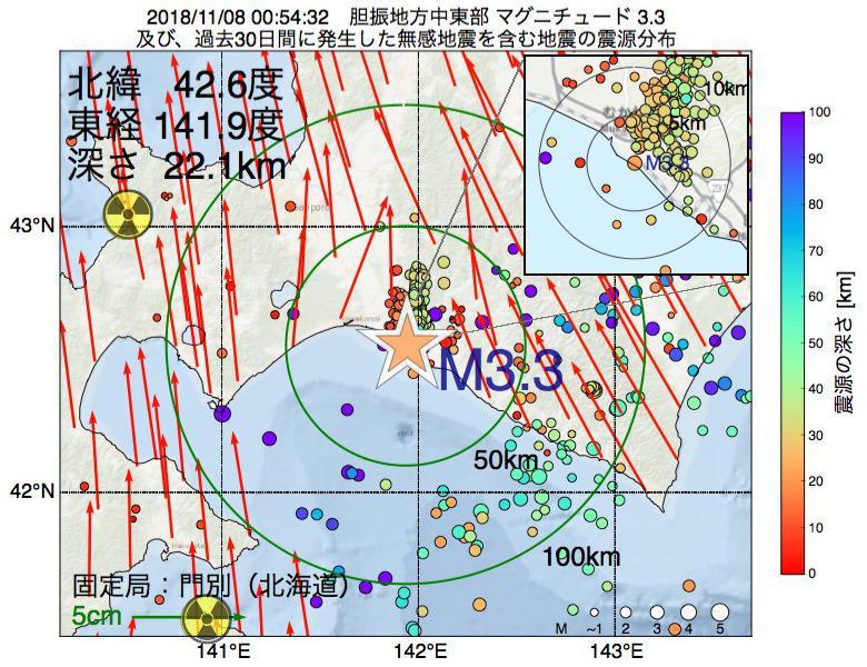 地震震源マップ:2018年11月08日 00時54分 胆振地方中東部でM3.3の地震