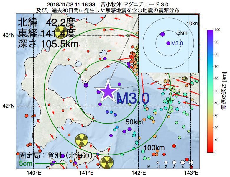 地震震源マップ:2018年11月08日 11時18分 苫小牧沖でM3.0の地震