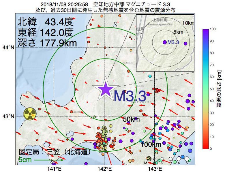 地震震源マップ:2018年11月08日 20時25分 空知地方中部でM3.3の地震
