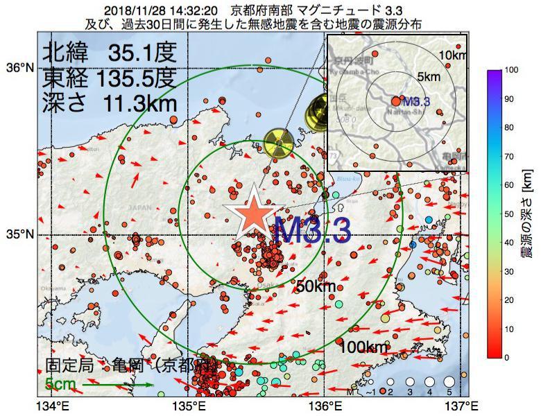 地震震源マップ:2018年11月28日 14時32分 京都府南部でM3.3の地震