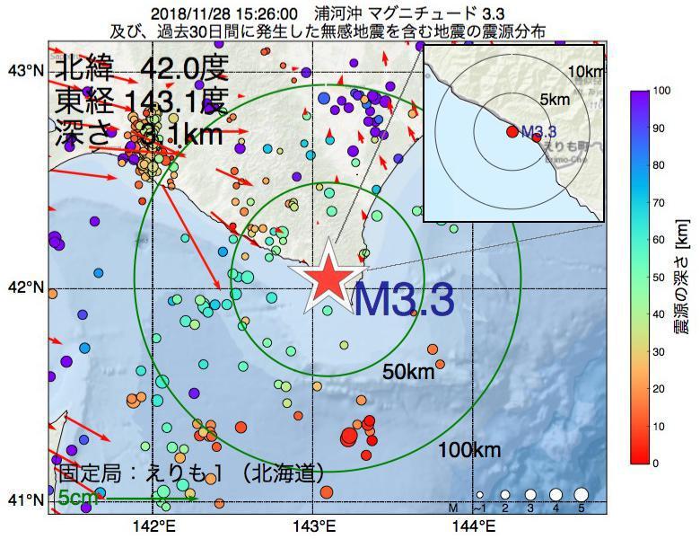 地震震源マップ:2018年11月28日 15時26分 浦河沖でM3.3の地震