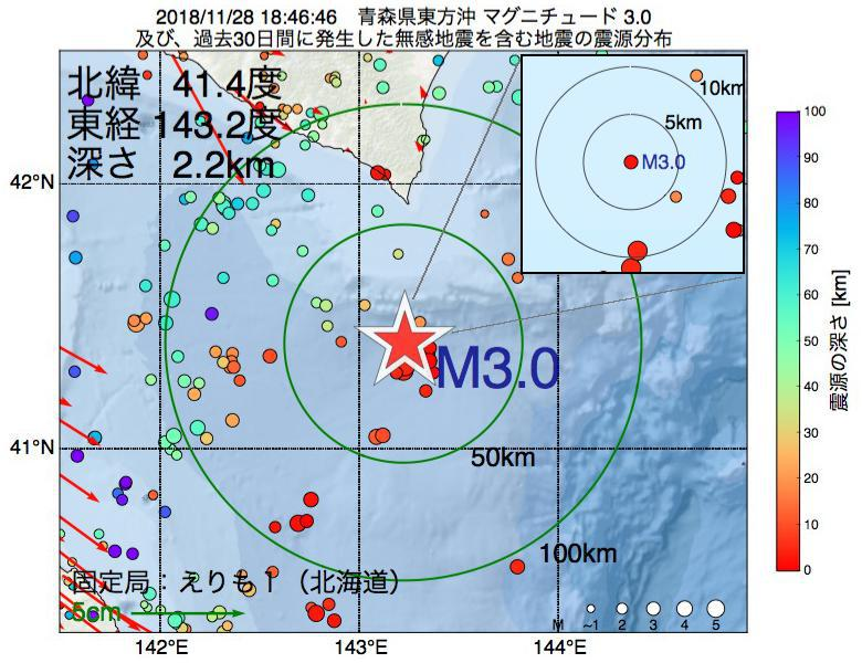 地震震源マップ:2018年11月28日 18時46分 青森県東方沖でM3.0の地震