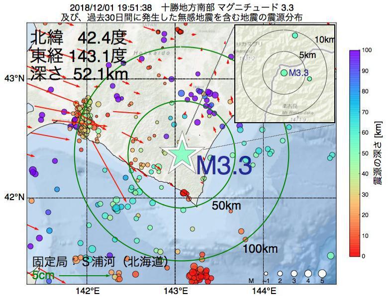 地震震源マップ:2018年12月01日 19時51分 十勝地方南部でM3.3の地震