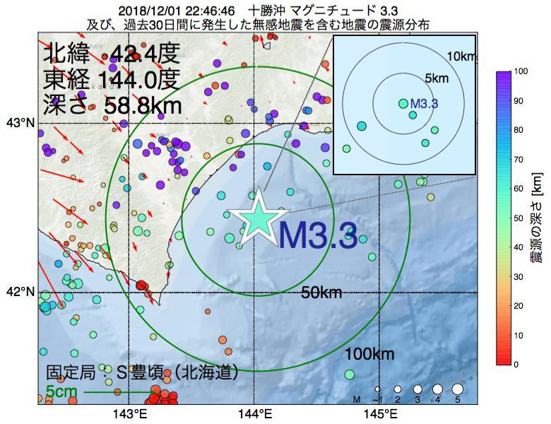 地震震源マップ:2018年12月01日 22時46分 十勝沖でM3.3の地震