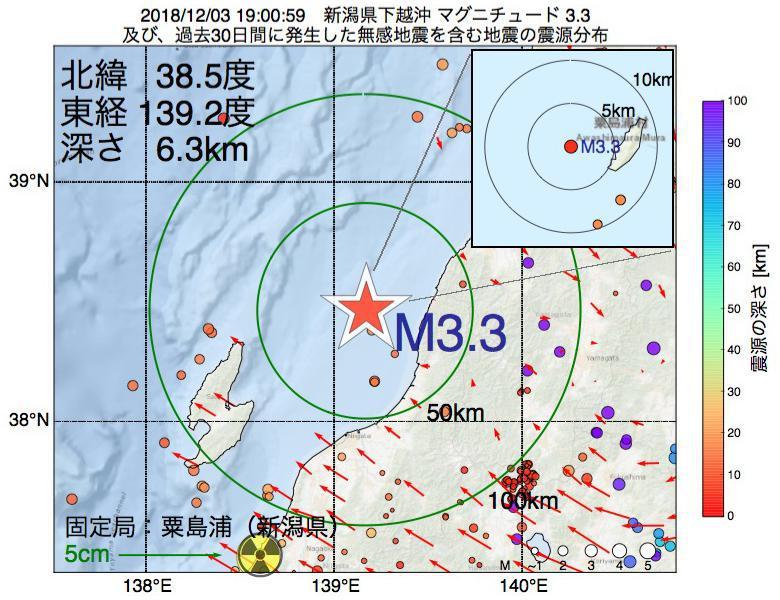 地震震源マップ:2018年12月03日 19時00分 新潟県下越沖でM3.3の地震