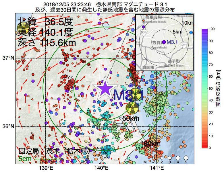 地震震源マップ:2018年12月05日 23時23分 栃木県南部でM3.1の地震