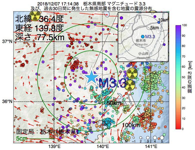 地震震源マップ:2018年12月07日 17時14分 栃木県南部でM3.3の地震