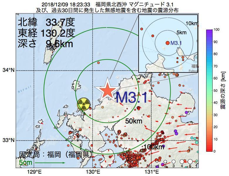 地震震源マップ:2018年12月09日 18時23分 福岡県北西沖でM3.1の地震