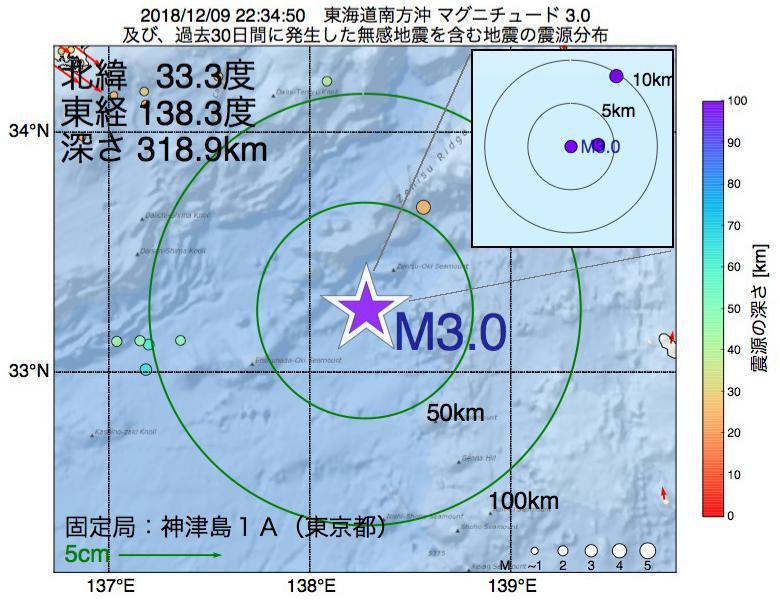 地震震源マップ:2018年12月09日 22時34分 東海道南方沖でM3.0の地震