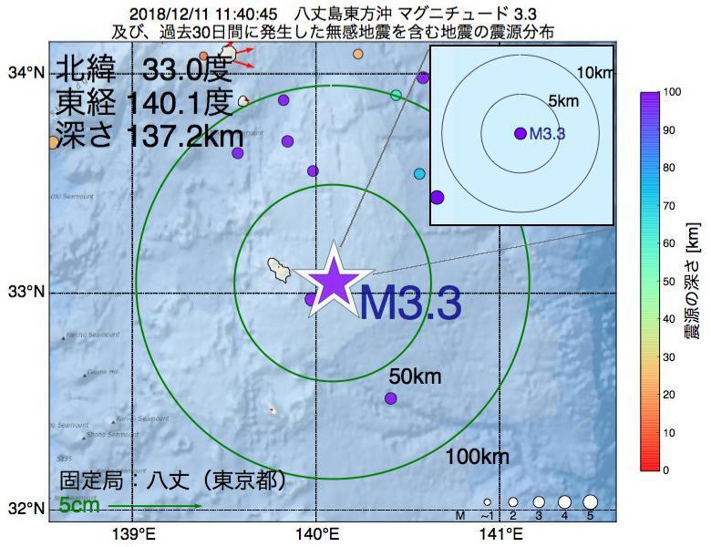地震震源マップ:2018年12月11日 11時40分 八丈島東方沖でM3.3の地震