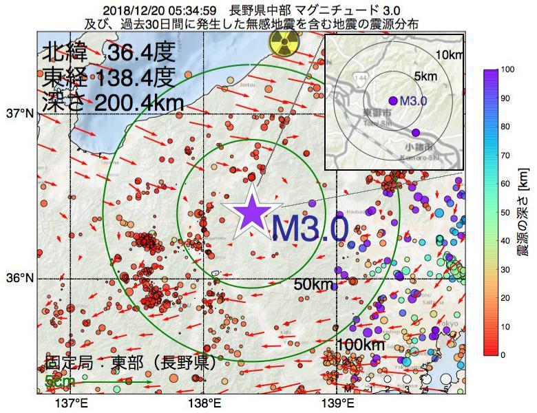 地震震源マップ:2018年12月20日 05時34分 長野県中部でM3.0の地震