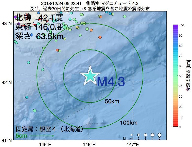 地震震源マップ:2018年12月24日 05時23分 釧路沖でM4.3の地震
