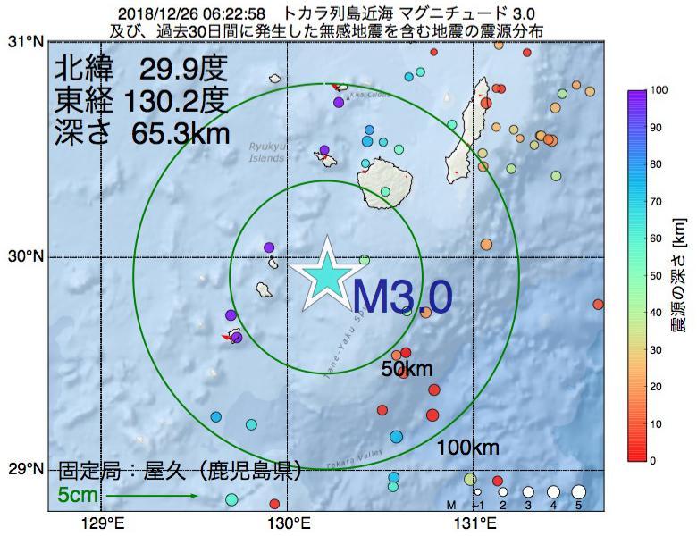 地震震源マップ:2018年12月26日 06時22分 トカラ列島近海でM3.0の地震