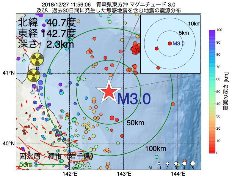 地震震源マップ:2018年12月27日 11時56分 青森県東方沖でM3.0の地震