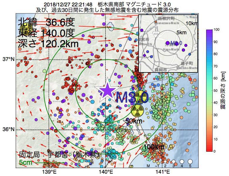 地震震源マップ:2018年12月27日 22時21分 栃木県南部でM3.0の地震