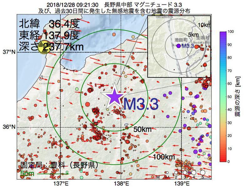地震震源マップ:2018年12月28日 09時21分 長野県中部でM3.3の地震