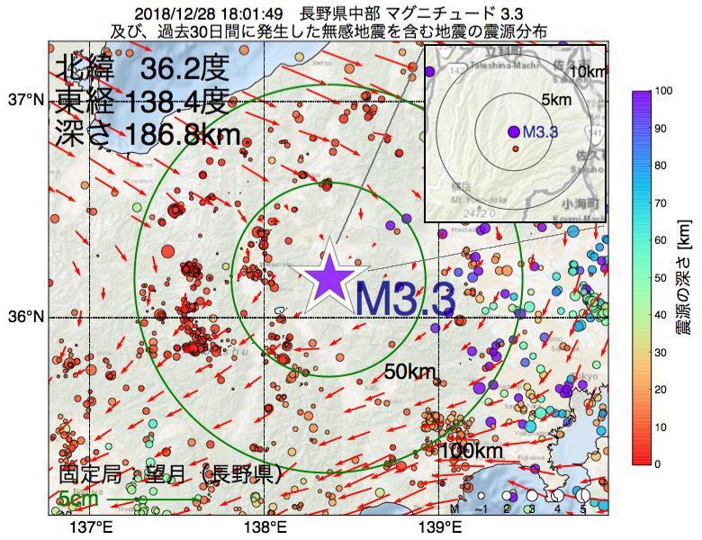 地震震源マップ:2018年12月28日 18時01分 長野県中部でM3.3の地震