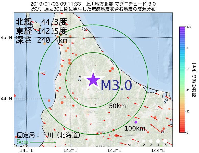 地震震源マップ:2019年01月03日 09時11分 上川地方北部でM3.0の地震