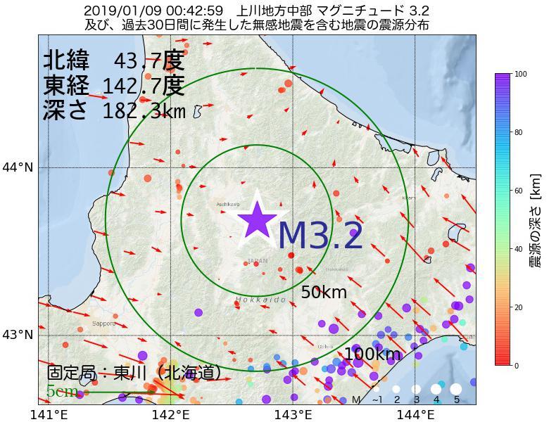 地震震源マップ:2019年01月09日 00時42分 上川地方中部でM3.2の地震