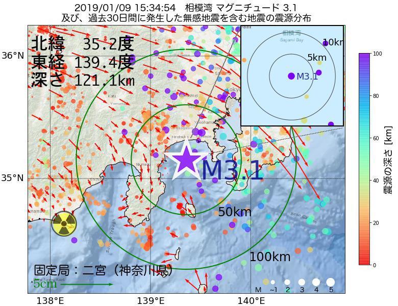 地震震源マップ:2019年01月09日 15時34分 相模湾でM3.1の地震