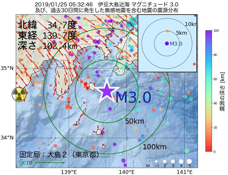 地震震源マップ:2019年01月25日 05時32分 伊豆大島近海でM3.0の地震