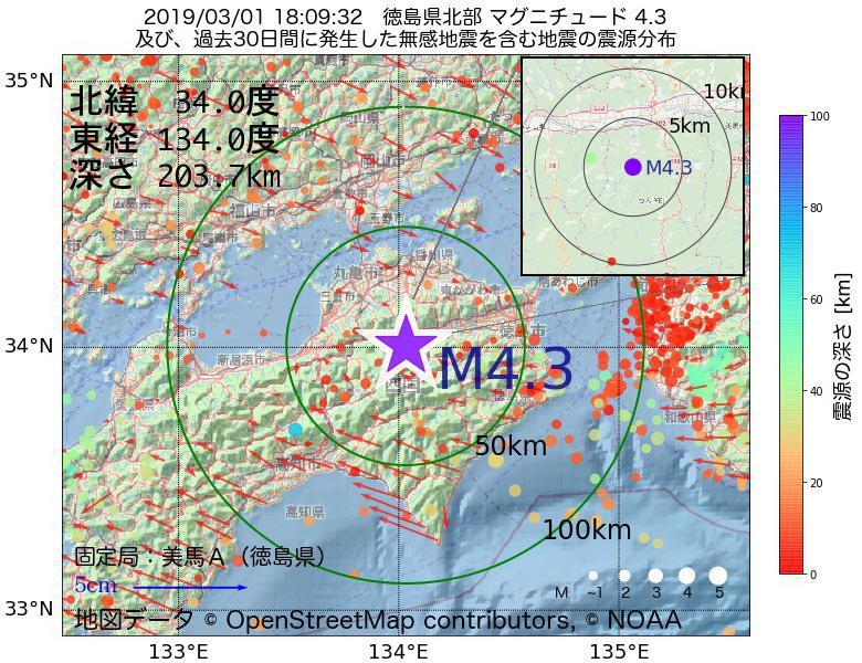 地震震源マップ:2019年03月01日 18時09分 徳島県北部でM4.3の地震