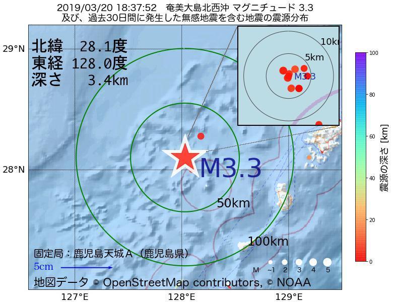 地震震源マップ:2019年03月20日 18時37分 奄美大島北西沖でM3.3の地震