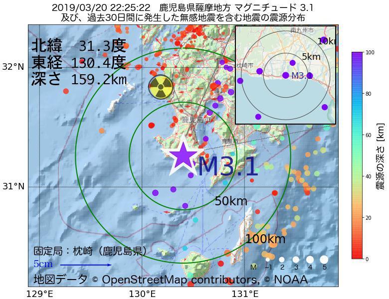地震震源マップ:2019年03月20日 22時25分 鹿児島県薩摩地方でM3.1の地震