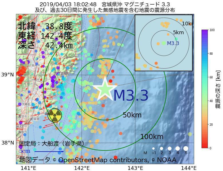 地震震源マップ:2019年04月03日 18時02分 宮城県沖でM3.3の地震