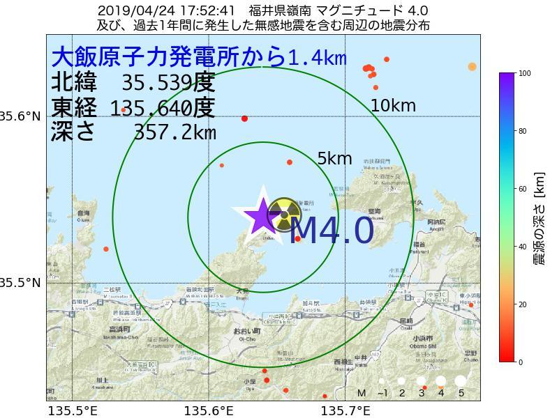 地震震源マップ:大飯原子力発電所から1.4km地点でM4.0の地震が発生しました
