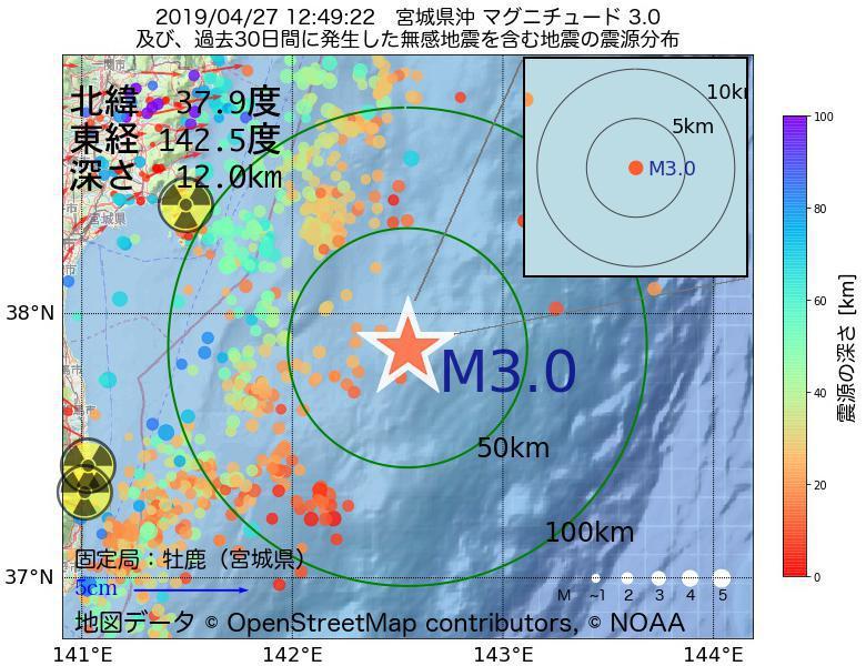 地震震源マップ:2019年04月27日 12時49分 宮城県沖でM3.0の地震