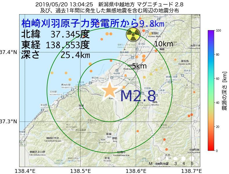 地震震源マップ:柏崎刈羽原子力発電所から9.8km地点でM2.8の地震が発生しました