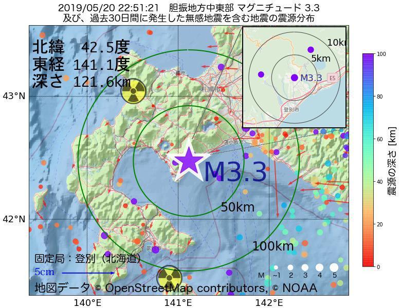 地震震源マップ:2019年05月20日 22時51分 胆振地方中東部でM3.3の地震