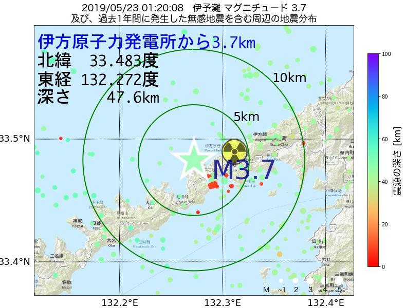 地震震源マップ:伊方原子力発電所から3.7km地点でM3.7の地震が発生しました