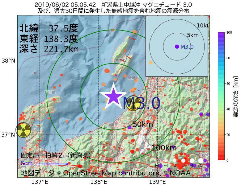 地震震源マップ:2019年06月02日 05時05分 新潟県上中越沖でM3.0の地震