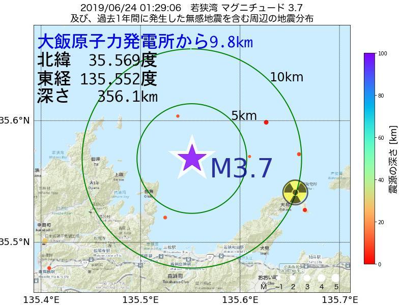地震震源マップ:大飯原子力発電所から9.8km地点でM3.7の地震が発生しました