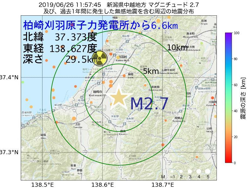 地震震源マップ:柏崎刈羽原子力発電所から6.6km地点でM2.7の地震が発生しました