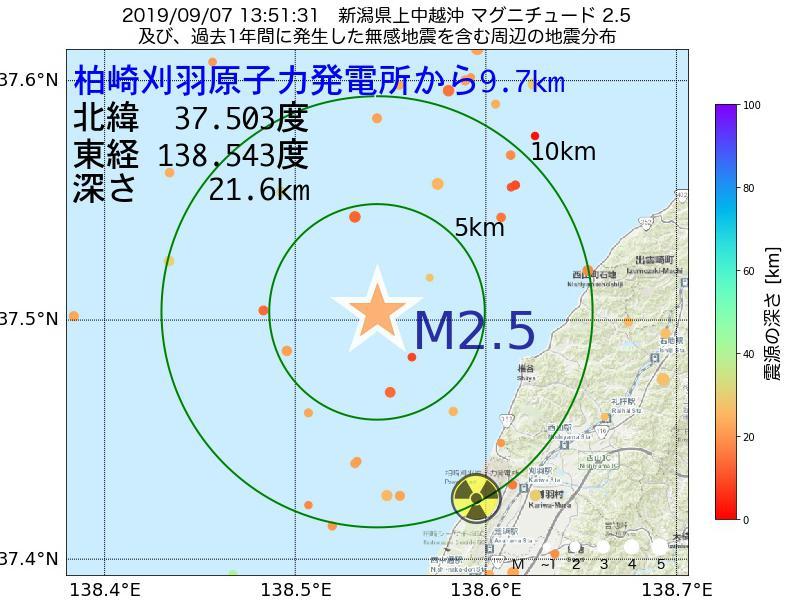 地震震源マップ:柏崎刈羽原子力発電所から9.7km地点でM2.5の地震が発生しました