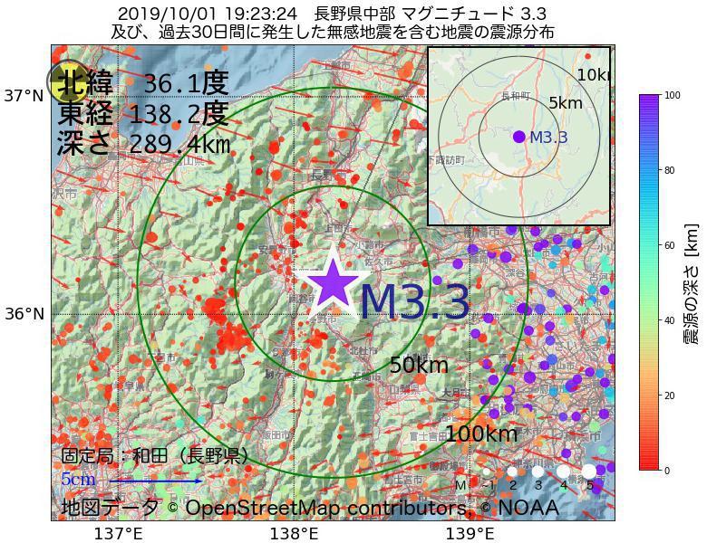 地震震源マップ:2019年10月01日 19時23分 長野県中部でM3.3の地震
