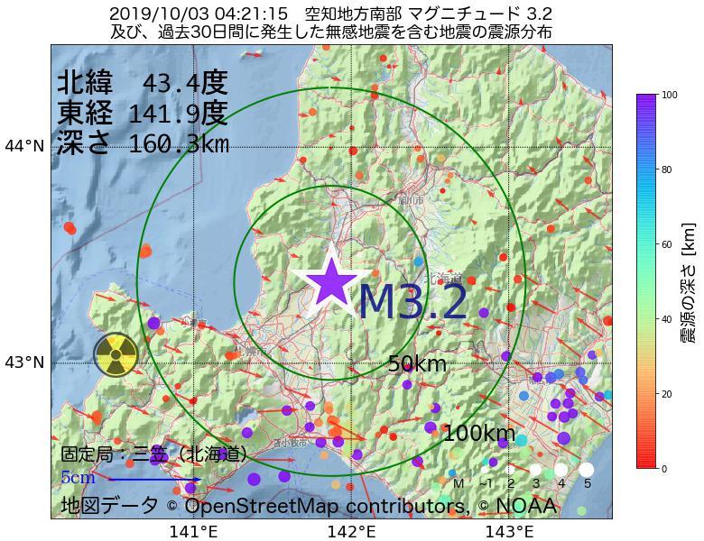 地震震源マップ:2019年10月03日 04時21分 空知地方南部でM3.2の地震