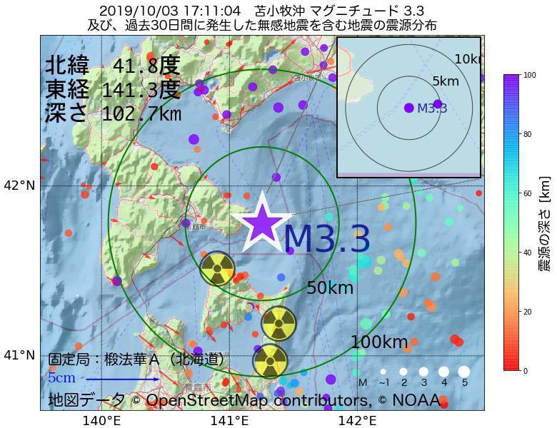 地震震源マップ:2019年10月03日 17時11分 苫小牧沖でM3.3の地震