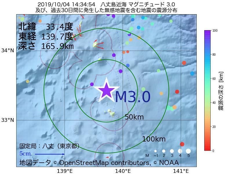 地震震源マップ:2019年10月04日 14時34分 八丈島近海でM3.0の地震