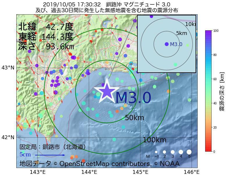 地震震源マップ:2019年10月05日 17時30分 釧路沖でM3.0の地震