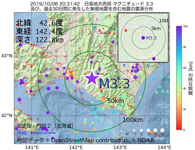 地震震源マップ:2019年10月06日 20時31分 日高地方西部でM3.3の地震