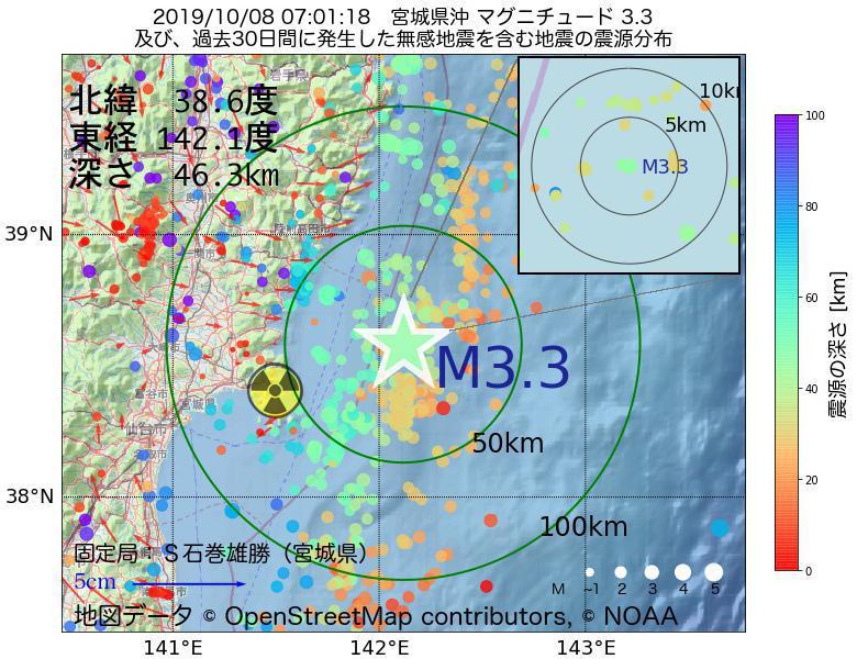 地震震源マップ:2019年10月08日 07時01分 宮城県沖でM3.3の地震